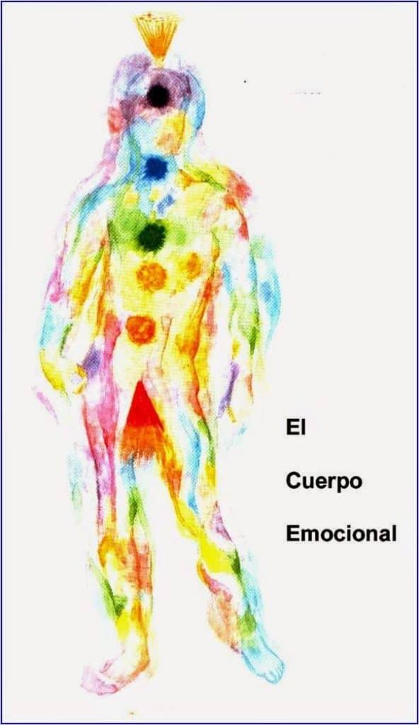 Cuerpo emocional