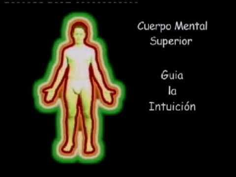 Cuerpo mental