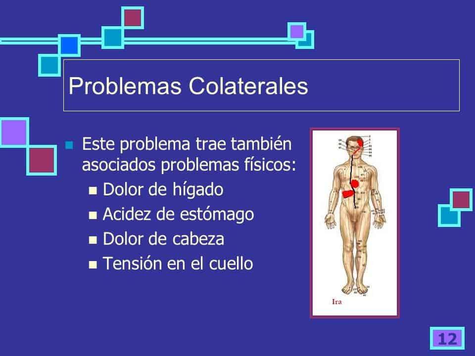 EFT problemas colaterales