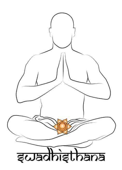 Svadhisthana en el cuerpo