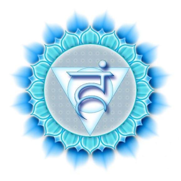 Vishudha chakra