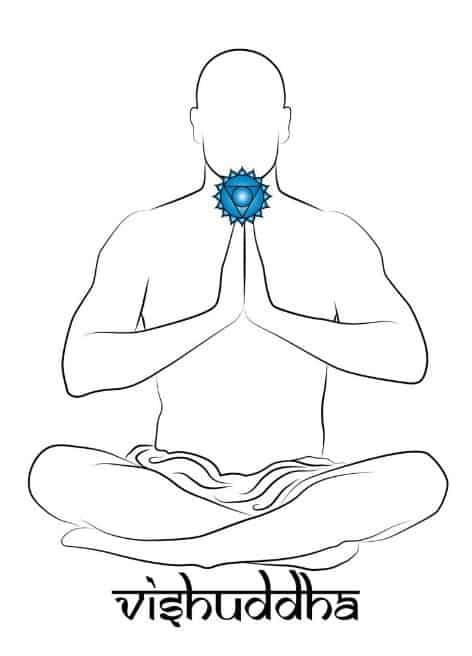 Vishudha en el cuerpo